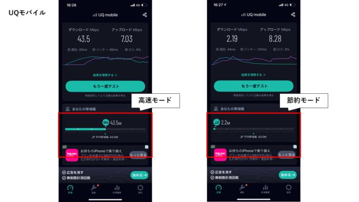 UQモバイルは通信速度が速い